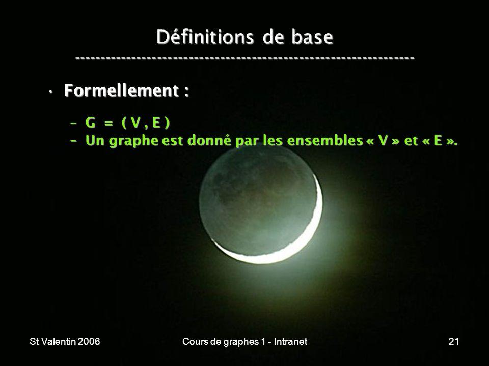 St Valentin 2006Cours de graphes 1 - Intranet21 Définitions de base ----------------------------------------------------------------- Formellement :Fo