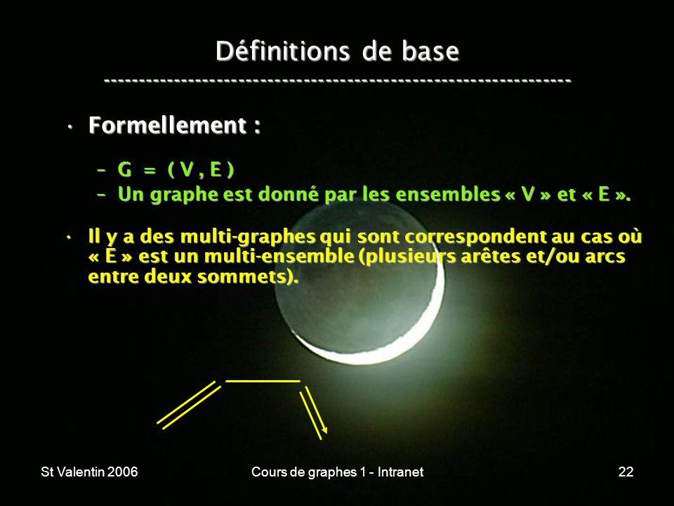 St Valentin 2006Cours de graphes 1 - Intranet22 Définitions de base ----------------------------------------------------------------- Formellement :Fo