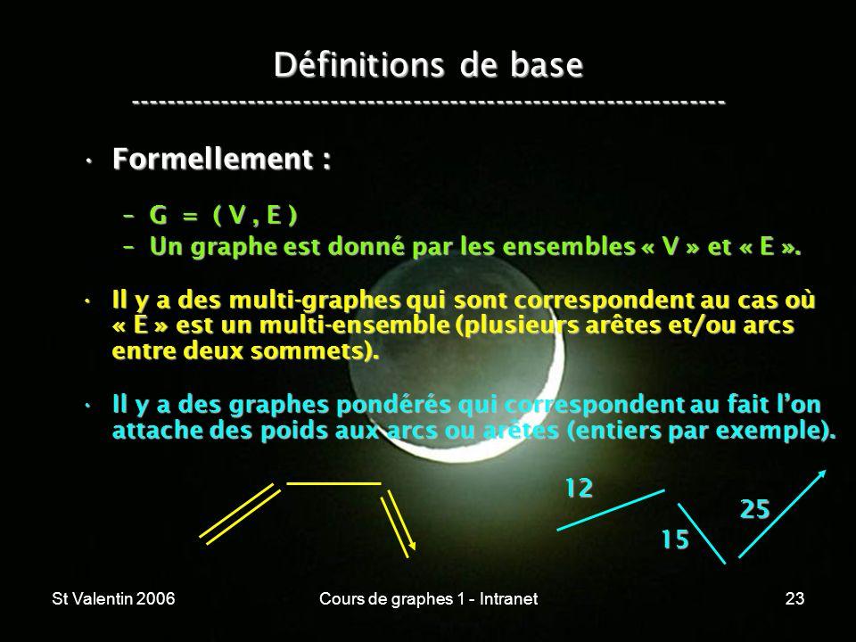 St Valentin 2006Cours de graphes 1 - Intranet23 Définitions de base ----------------------------------------------------------------- Formellement :Fo
