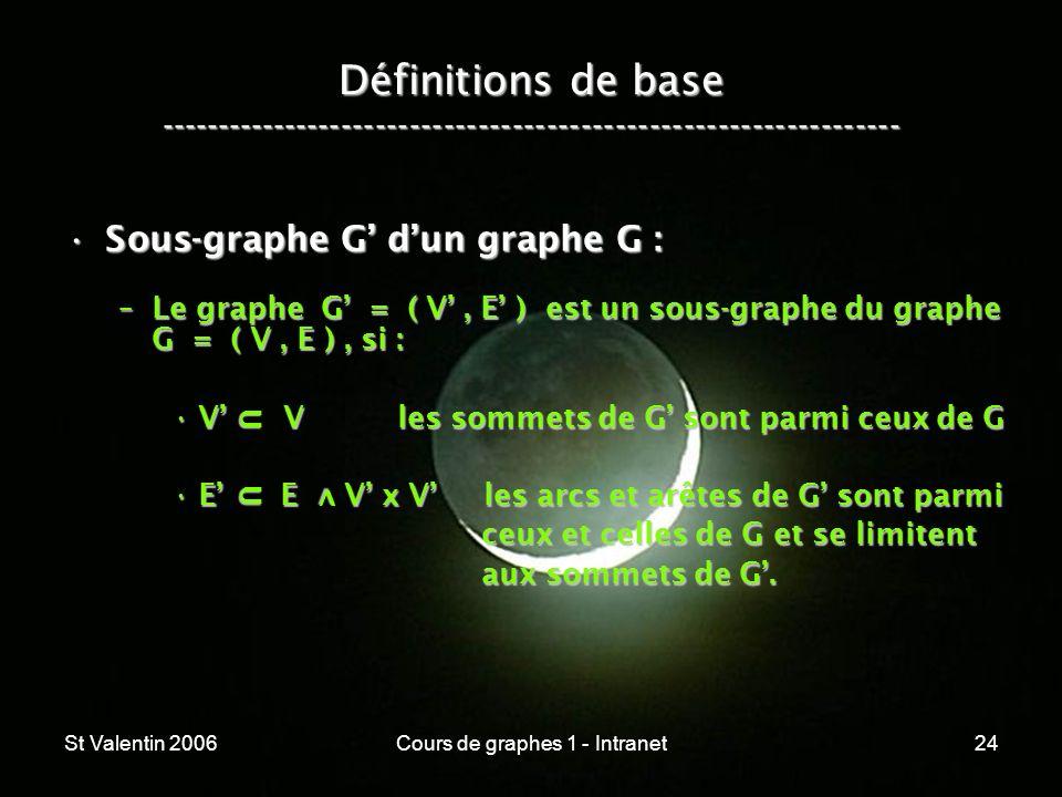 St Valentin 2006Cours de graphes 1 - Intranet24 Définitions de base ----------------------------------------------------------------- Sous-graphe G du