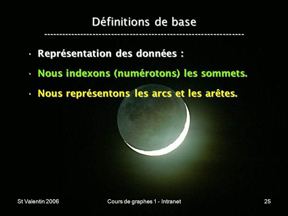 St Valentin 2006Cours de graphes 1 - Intranet25 Définitions de base ----------------------------------------------------------------- Représentation d