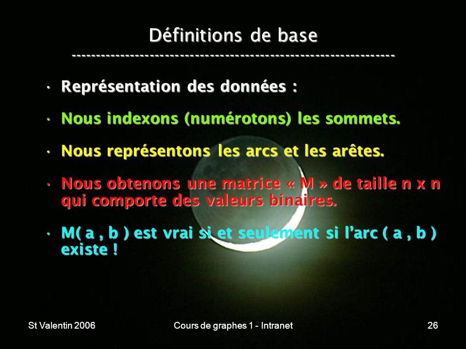St Valentin 2006Cours de graphes 1 - Intranet26 Définitions de base ----------------------------------------------------------------- Représentation d