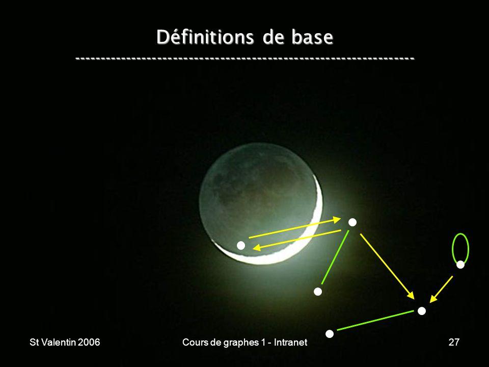 St Valentin 2006Cours de graphes 1 - Intranet27 Définitions de base -----------------------------------------------------------------