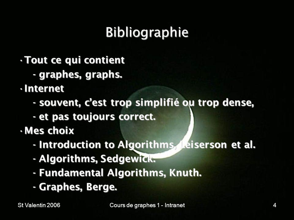 St Valentin 2006Cours de graphes 1 - Intranet4 Bibliographie Tout ce qui contientTout ce qui contient - graphes, graphs. InternetInternet - souvent, c