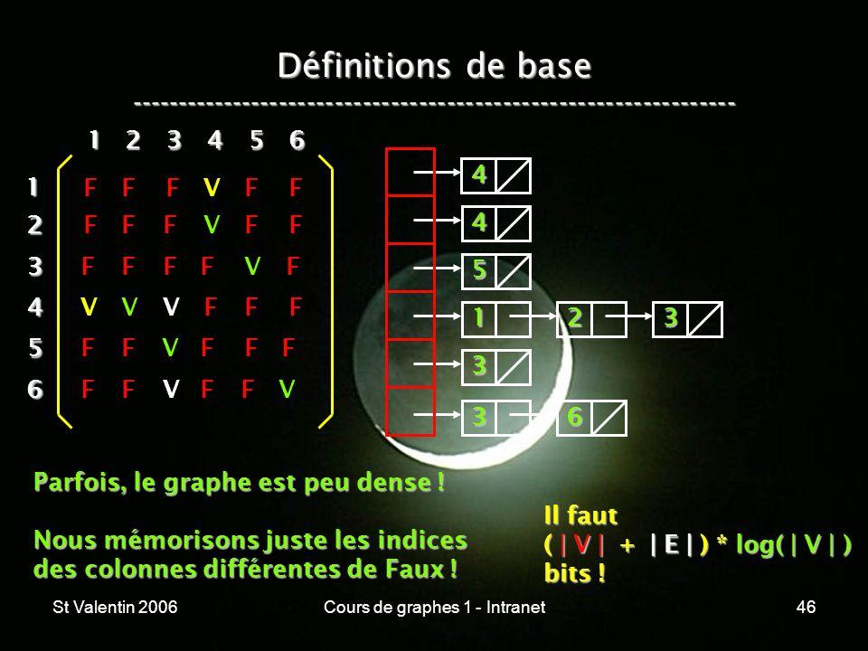 St Valentin 2006Cours de graphes 1 - Intranet46 Définitions de base ----------------------------------------------------------------- 12 3 4 5 6 1 234