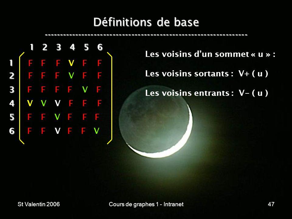 St Valentin 2006Cours de graphes 1 - Intranet47 Définitions de base ----------------------------------------------------------------- 12 3 4 5 6 1 234