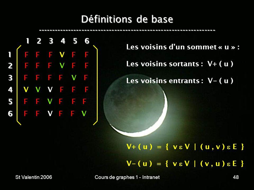 St Valentin 2006Cours de graphes 1 - Intranet48 Définitions de base ----------------------------------------------------------------- 12 3 4 5 6 1 234