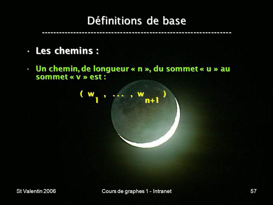 St Valentin 2006Cours de graphes 1 - Intranet57 Définitions de base ----------------------------------------------------------------- Les chemins :Les