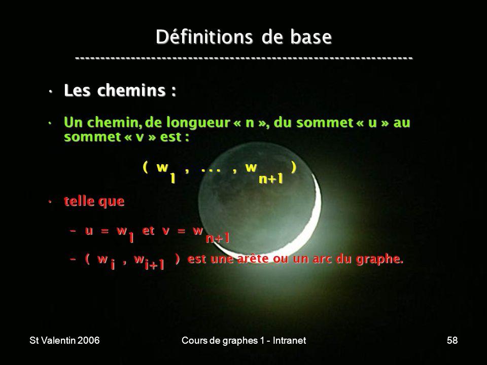 St Valentin 2006Cours de graphes 1 - Intranet58 Définitions de base ----------------------------------------------------------------- Les chemins :Les