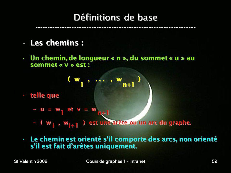 St Valentin 2006Cours de graphes 1 - Intranet59 Définitions de base ----------------------------------------------------------------- Les chemins :Les