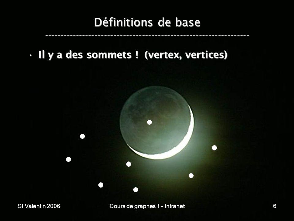 St Valentin 2006Cours de graphes 1 - Intranet6 Définitions de base ----------------------------------------------------------------- Il y a des sommet