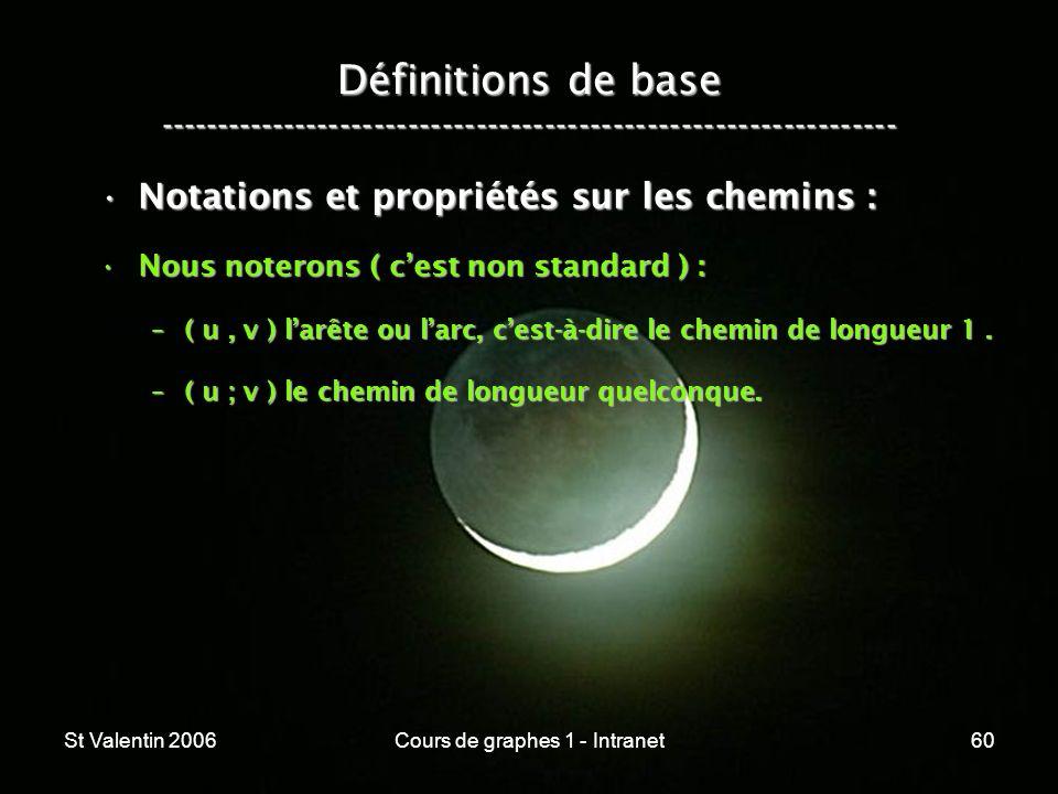 St Valentin 2006Cours de graphes 1 - Intranet60 Définitions de base ----------------------------------------------------------------- Notations et pro