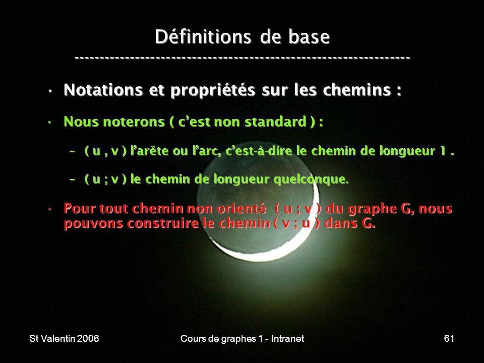 St Valentin 2006Cours de graphes 1 - Intranet61 Définitions de base ----------------------------------------------------------------- Notations et pro