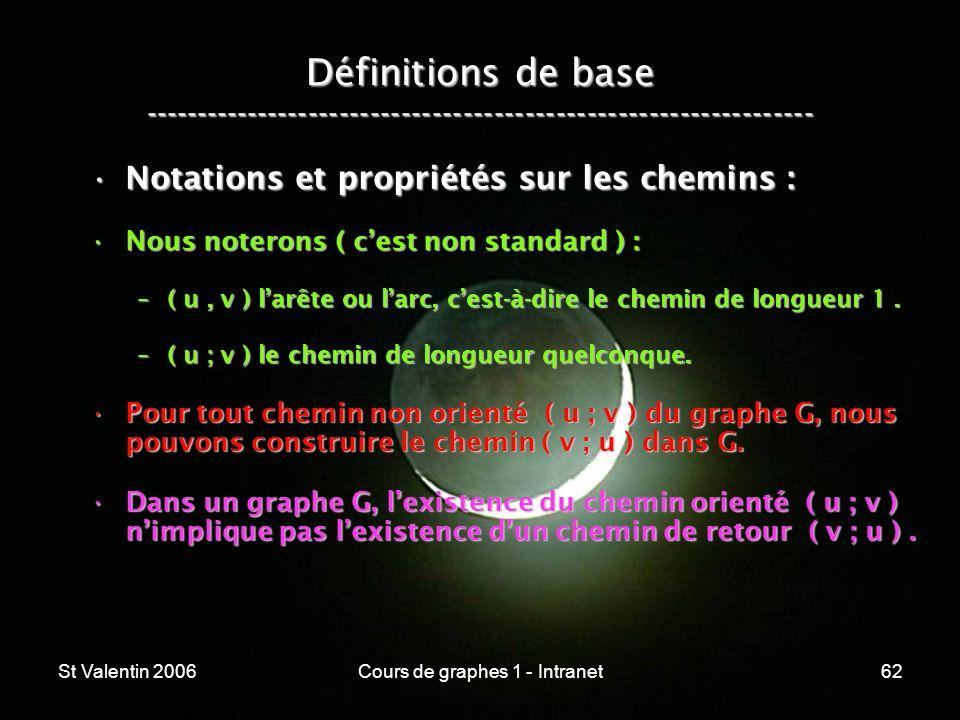 St Valentin 2006Cours de graphes 1 - Intranet62 Définitions de base ----------------------------------------------------------------- Notations et pro