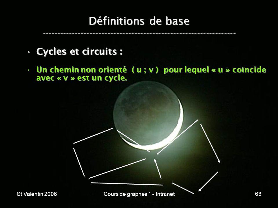 St Valentin 2006Cours de graphes 1 - Intranet63 Définitions de base ----------------------------------------------------------------- Cycles et circui