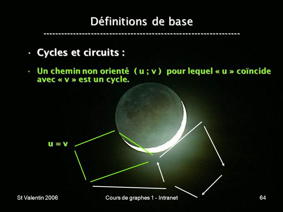 St Valentin 2006Cours de graphes 1 - Intranet64 Définitions de base ----------------------------------------------------------------- Cycles et circui
