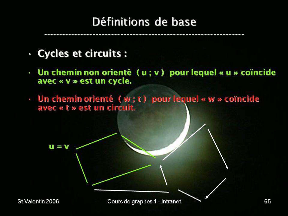 St Valentin 2006Cours de graphes 1 - Intranet65 Définitions de base ----------------------------------------------------------------- Cycles et circui