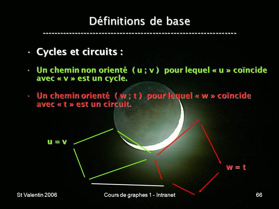 St Valentin 2006Cours de graphes 1 - Intranet66 Définitions de base ----------------------------------------------------------------- Cycles et circui