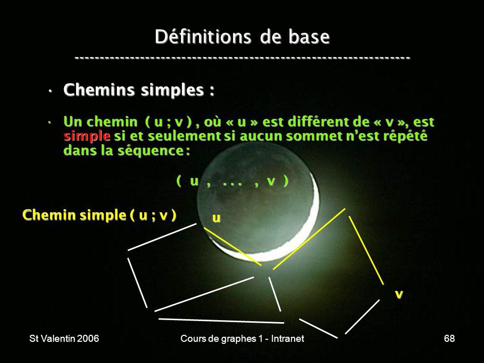 St Valentin 2006Cours de graphes 1 - Intranet68 Définitions de base ----------------------------------------------------------------- Chemins simples