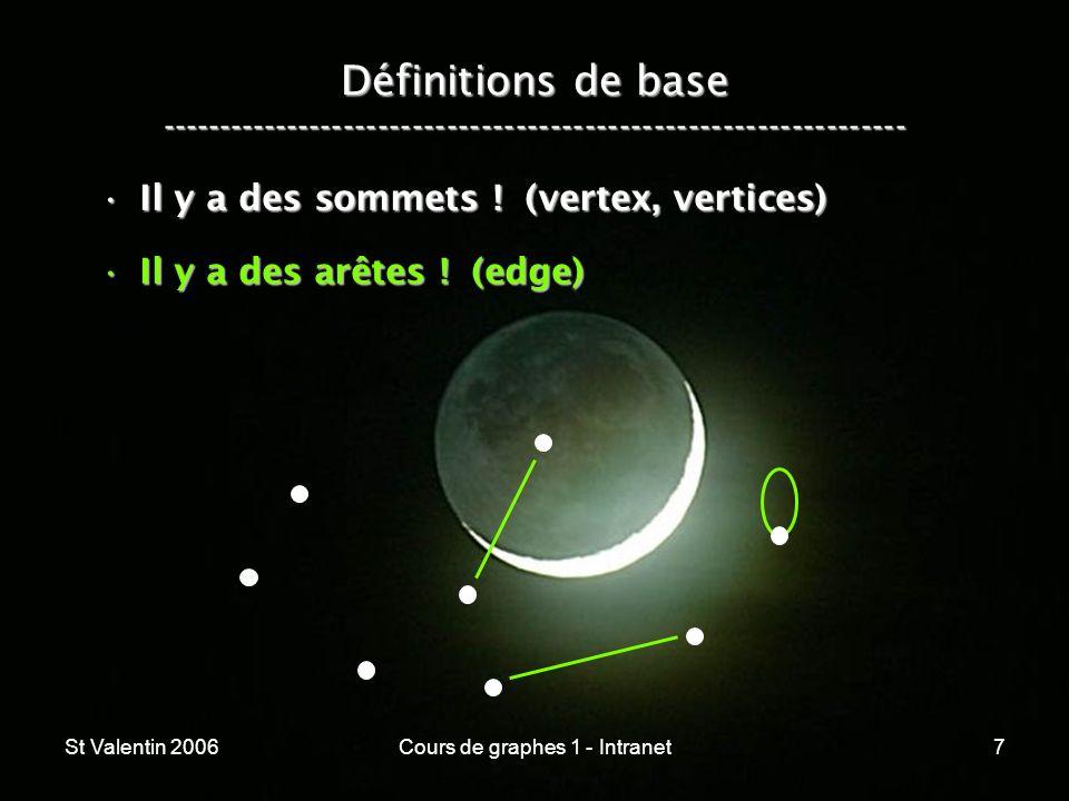 St Valentin 2006Cours de graphes 1 - Intranet7 Définitions de base ----------------------------------------------------------------- Il y a des sommet