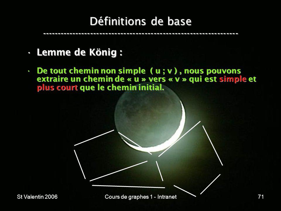 St Valentin 2006Cours de graphes 1 - Intranet71 Définitions de base ----------------------------------------------------------------- Lemme de König :