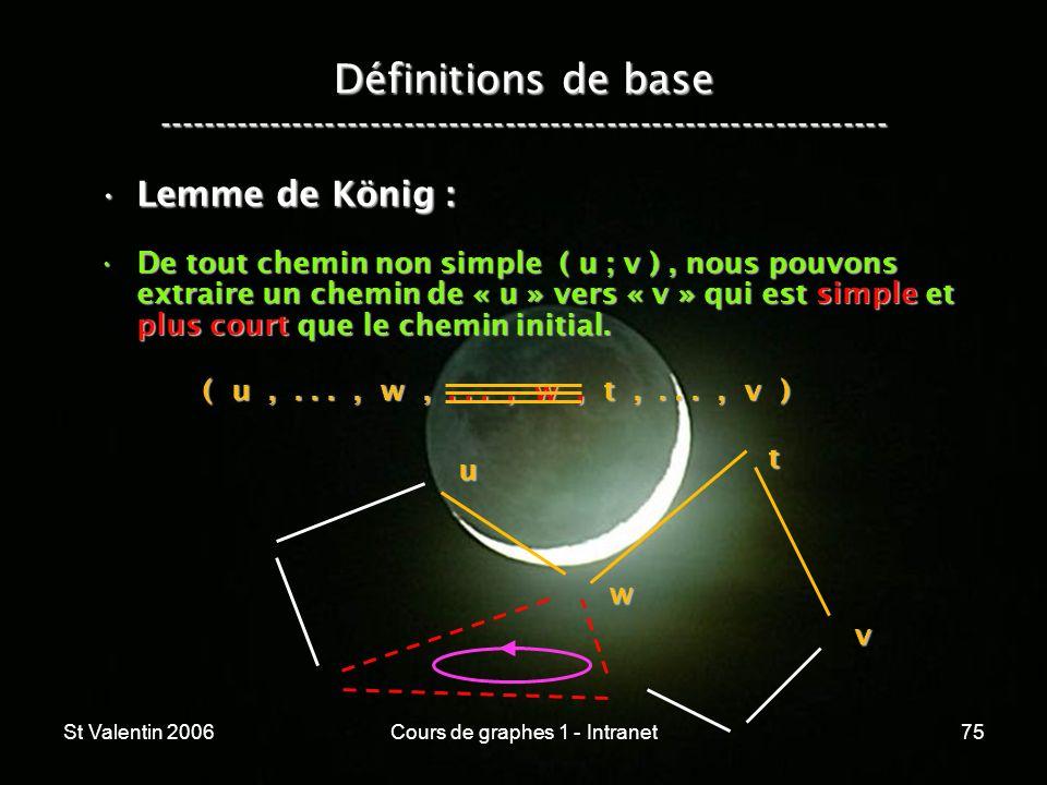 St Valentin 2006Cours de graphes 1 - Intranet75 Définitions de base ----------------------------------------------------------------- Lemme de König :