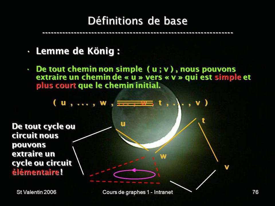 St Valentin 2006Cours de graphes 1 - Intranet76 Définitions de base ----------------------------------------------------------------- Lemme de König :