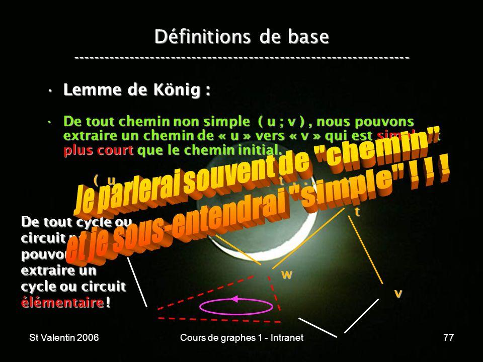 St Valentin 2006Cours de graphes 1 - Intranet77 Définitions de base ----------------------------------------------------------------- Lemme de König :