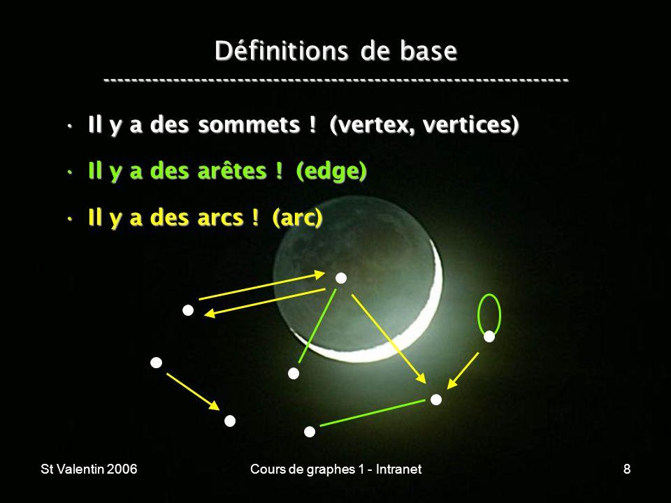 St Valentin 2006Cours de graphes 1 - Intranet8 Définitions de base ----------------------------------------------------------------- Il y a des sommet
