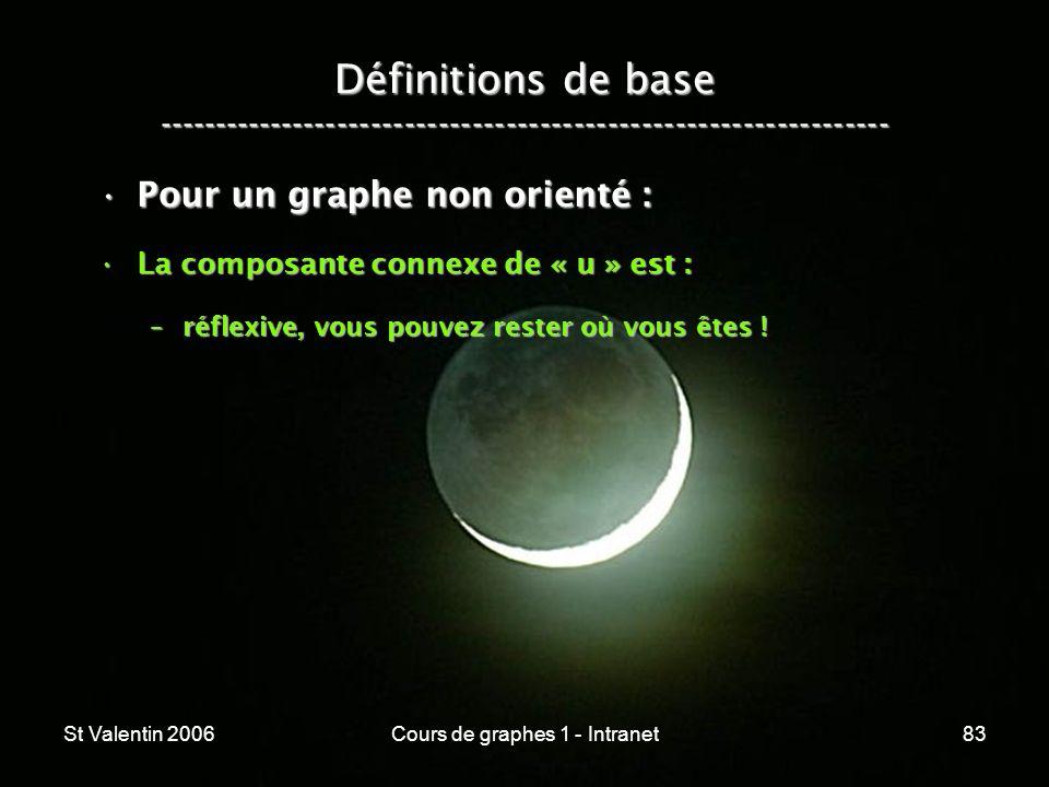 St Valentin 2006Cours de graphes 1 - Intranet83 Définitions de base ----------------------------------------------------------------- Pour un graphe n