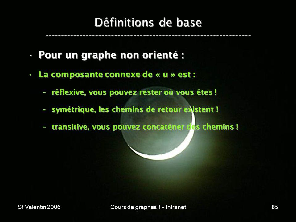 St Valentin 2006Cours de graphes 1 - Intranet85 Définitions de base ----------------------------------------------------------------- Pour un graphe n