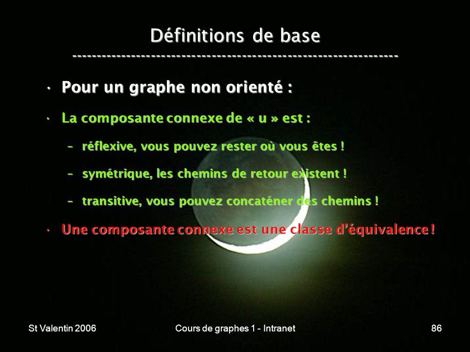 St Valentin 2006Cours de graphes 1 - Intranet86 Définitions de base ----------------------------------------------------------------- Pour un graphe n