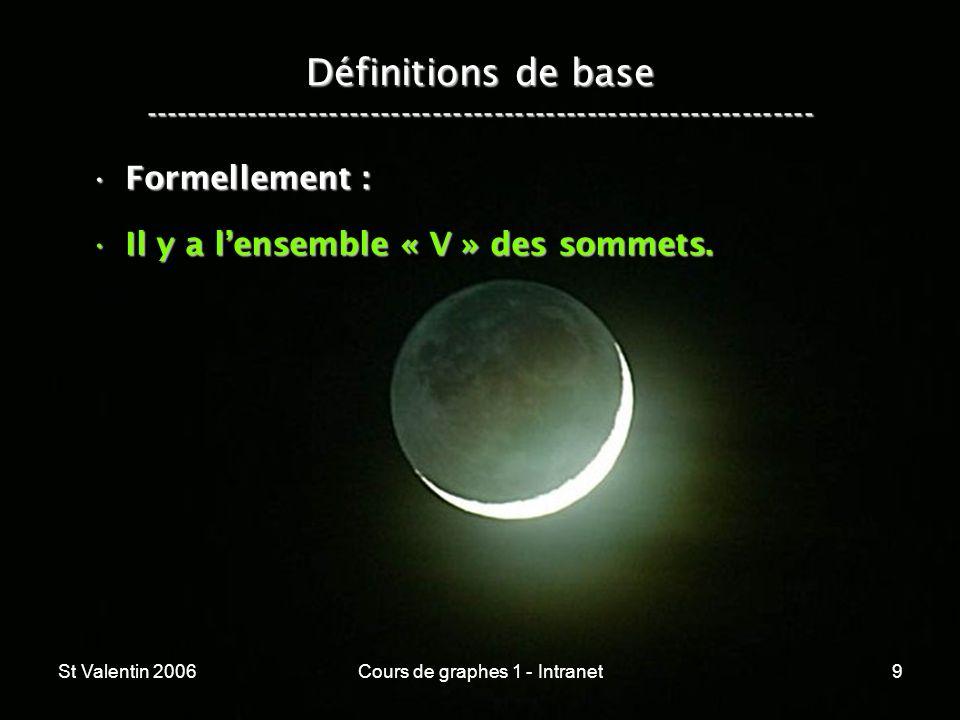 St Valentin 2006Cours de graphes 1 - Intranet9 Définitions de base ----------------------------------------------------------------- Formellement :For