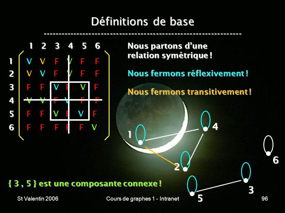 St Valentin 2006Cours de graphes 1 - Intranet96 Définitions de base ----------------------------------------------------------------- 1 2 4 3 5 612 3