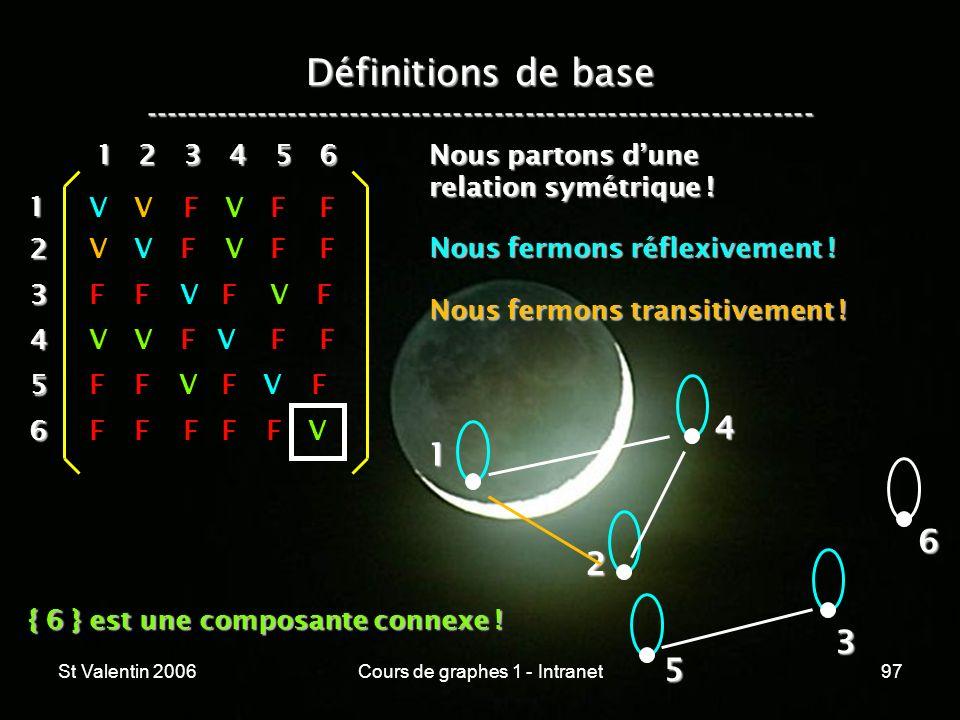 St Valentin 2006Cours de graphes 1 - Intranet97 Définitions de base ----------------------------------------------------------------- 1 2 4 3 5 612 3
