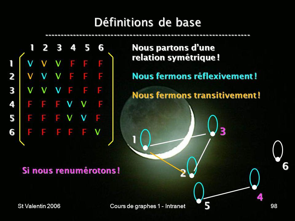 St Valentin 2006Cours de graphes 1 - Intranet98 Définitions de base ----------------------------------------------------------------- 1 2 3 4 5 612 3