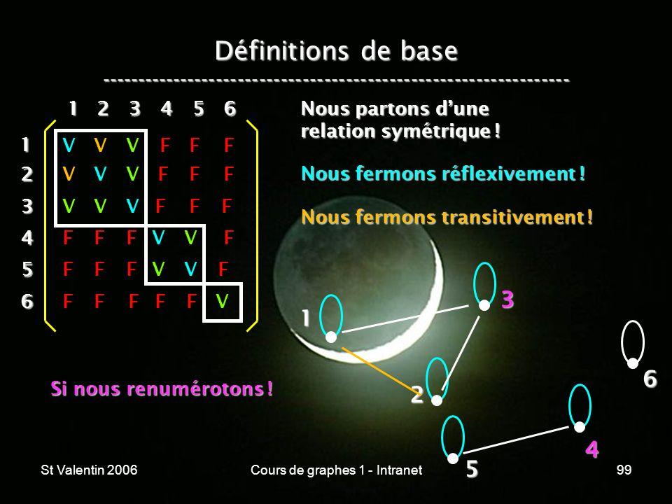 St Valentin 2006Cours de graphes 1 - Intranet99 Définitions de base ----------------------------------------------------------------- 1 2 3 4 5 612 3