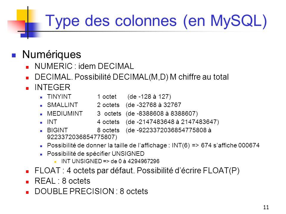 11 Type des colonnes (en MySQL) Numériques NUMERIC : idem DECIMAL DECIMAL. Possibilité DECIMAL(M,D) M chiffre au total INTEGER TINYINT 1 octet (de -12