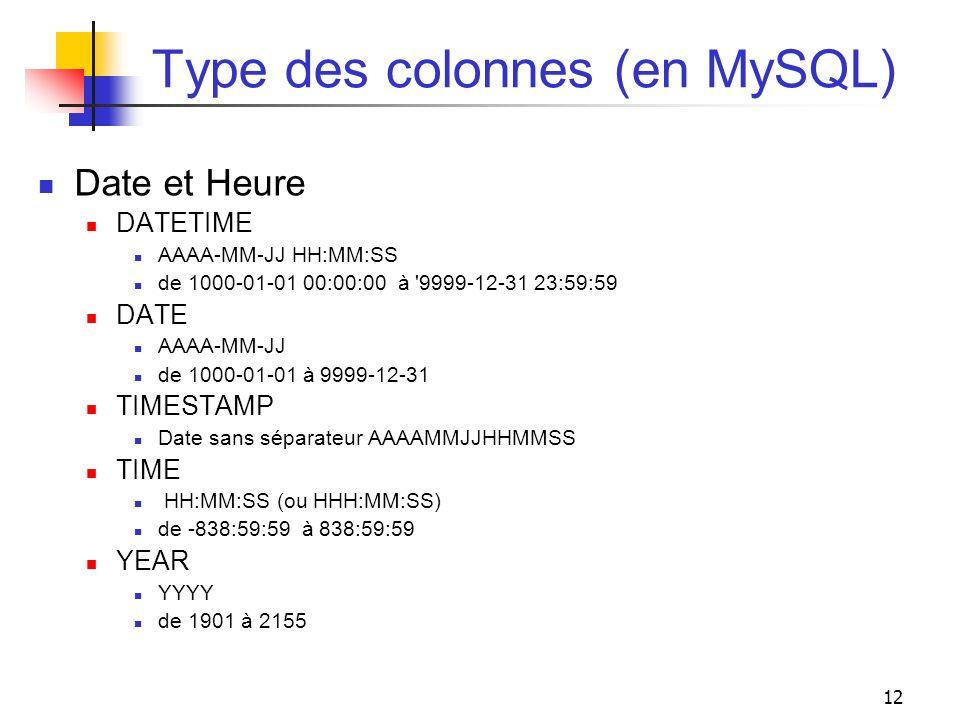 12 Type des colonnes (en MySQL) Date et Heure DATETIME AAAA-MM-JJ HH:MM:SS de 1000-01-01 00:00:00 à '9999-12-31 23:59:59 DATE AAAA-MM-JJ de 1000-01-01