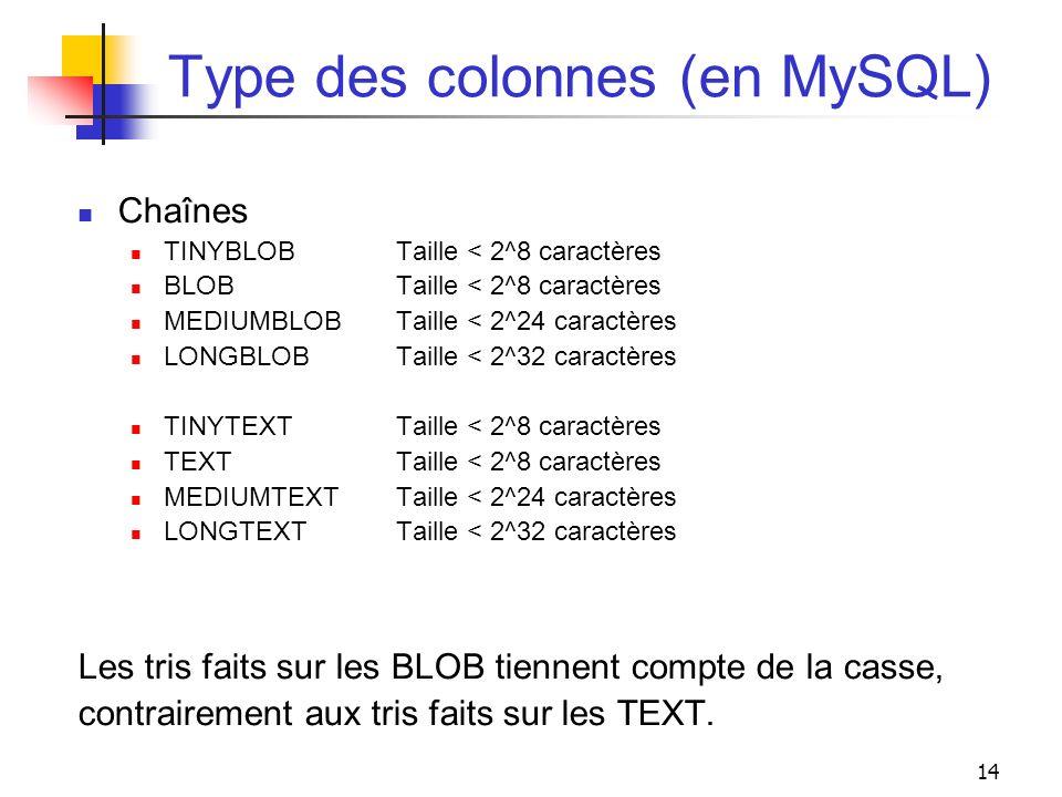 14 Type des colonnes (en MySQL) Chaînes TINYBLOBTaille < 2^8 caractères BLOBTaille < 2^8 caractères MEDIUMBLOBTaille < 2^24 caractères LONGBLOBTaille