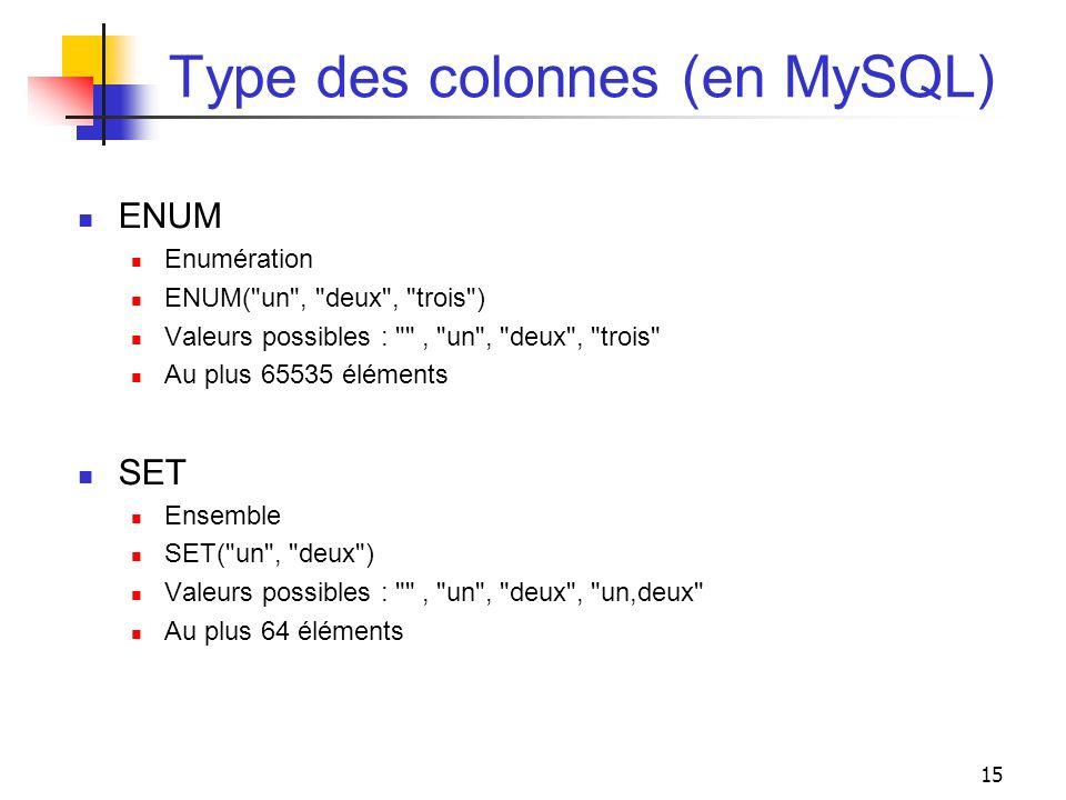 15 Type des colonnes (en MySQL) ENUM Enumération ENUM(
