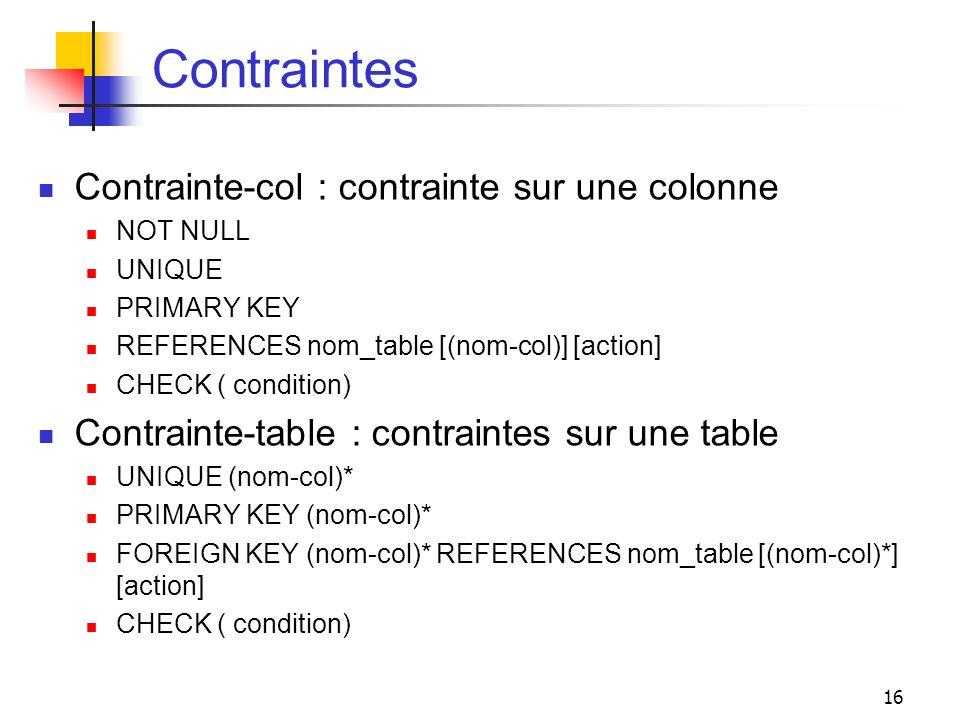 16 Contraintes Contrainte-col : contrainte sur une colonne NOT NULL UNIQUE PRIMARY KEY REFERENCES nom_table [(nom-col)] [action] CHECK ( condition) Co