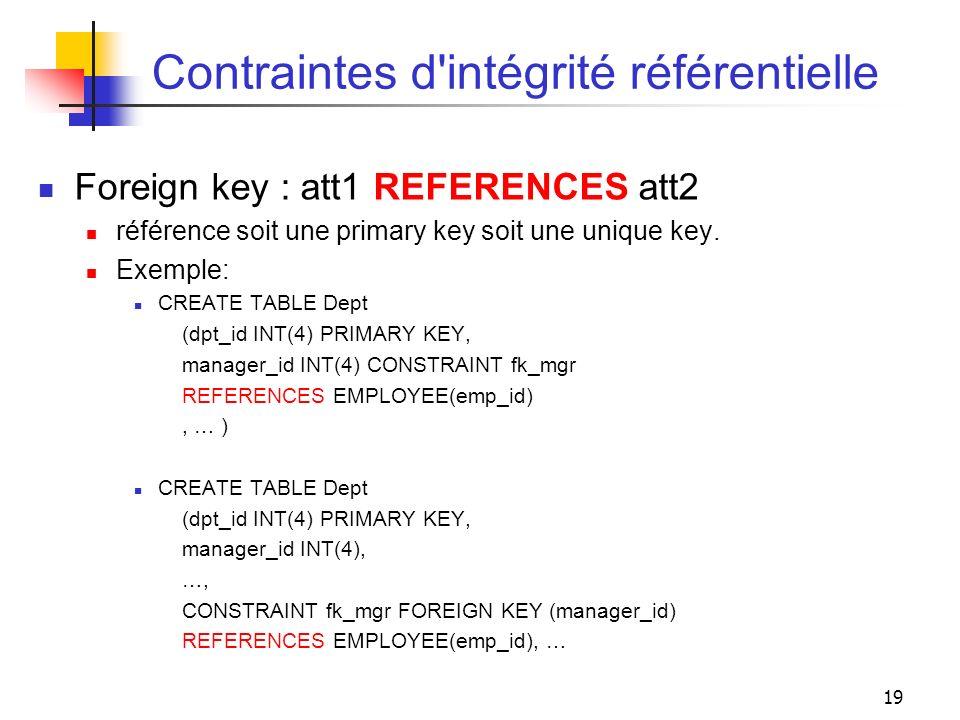 19 Contraintes d'intégrité référentielle Foreign key : att1 REFERENCES att2 référence soit une primary key soit une unique key. Exemple: CREATE TABLE