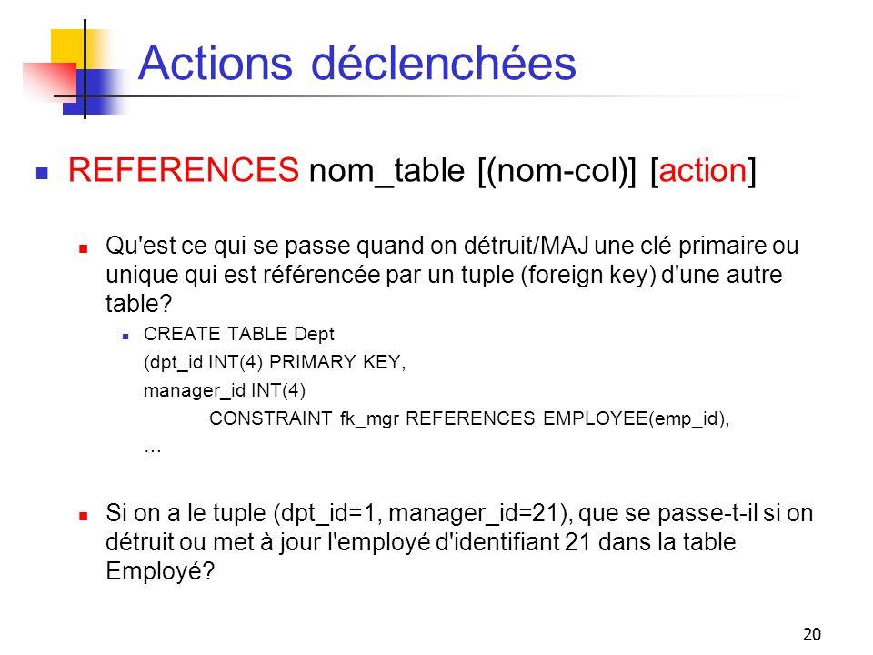 20 Actions déclenchées REFERENCES nom_table [(nom-col)] [action] Qu'est ce qui se passe quand on détruit/MAJ une clé primaire ou unique qui est référe
