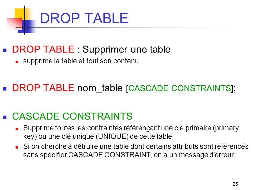 25 DROP TABLE DROP TABLE : Supprimer une table supprime la table et tout son contenu DROP TABLE nom_table [CASCADE CONSTRAINTS] ; CASCADE CONSTRAINTS