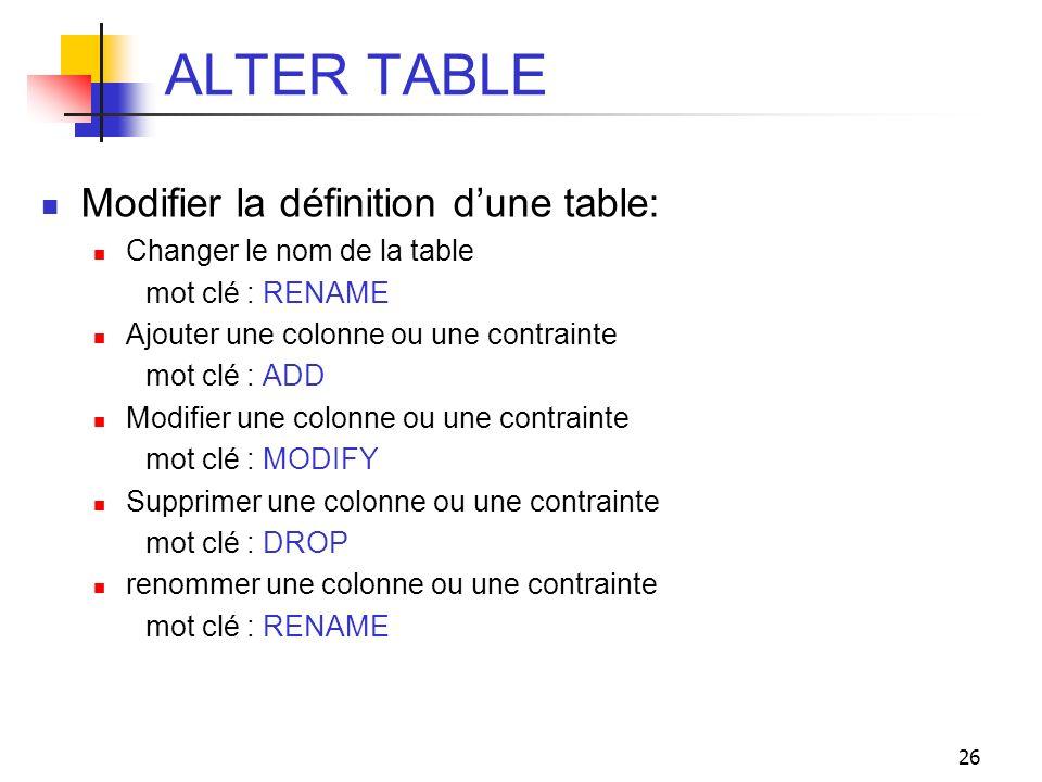 26 ALTER TABLE Modifier la définition dune table: Changer le nom de la table mot clé : RENAME Ajouter une colonne ou une contrainte mot clé : ADD Modi