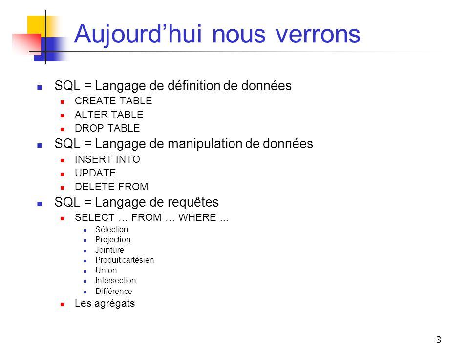 3 Aujourdhui nous verrons SQL = Langage de définition de données CREATE TABLE ALTER TABLE DROP TABLE SQL = Langage de manipulation de données INSERT I