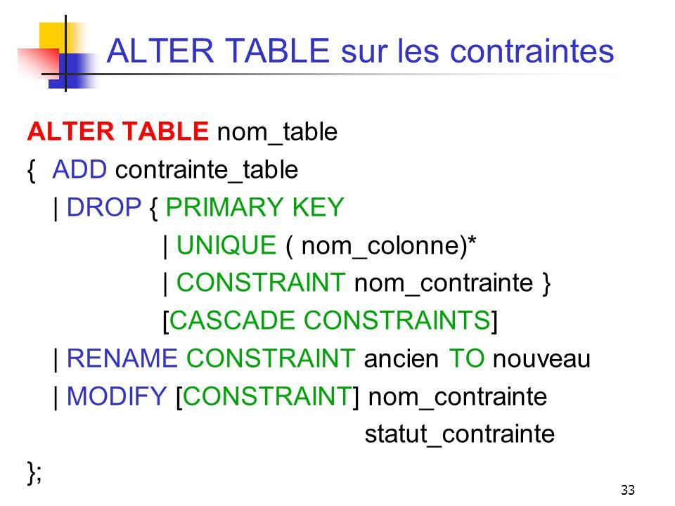33 ALTER TABLE sur les contraintes ALTER TABLE nom_table { ADD contrainte_table | DROP { PRIMARY KEY | UNIQUE ( nom_colonne)* | CONSTRAINT nom_contrai