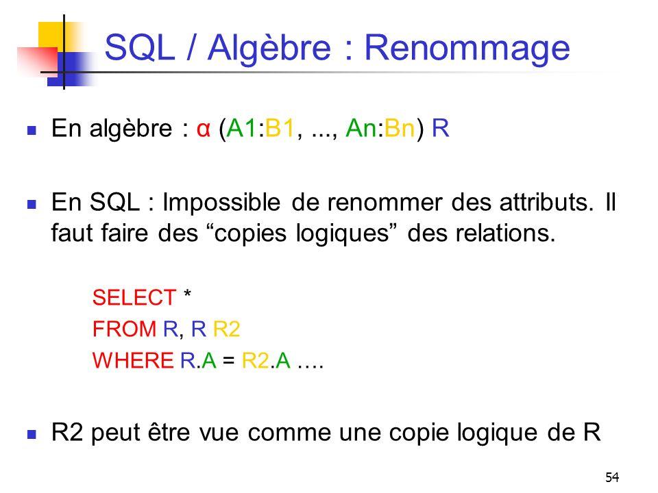 54 SQL / Algèbre : Renommage En algèbre : α (A1:B1,..., An:Bn) R En SQL : Impossible de renommer des attributs. Il faut faire des copies logiques des