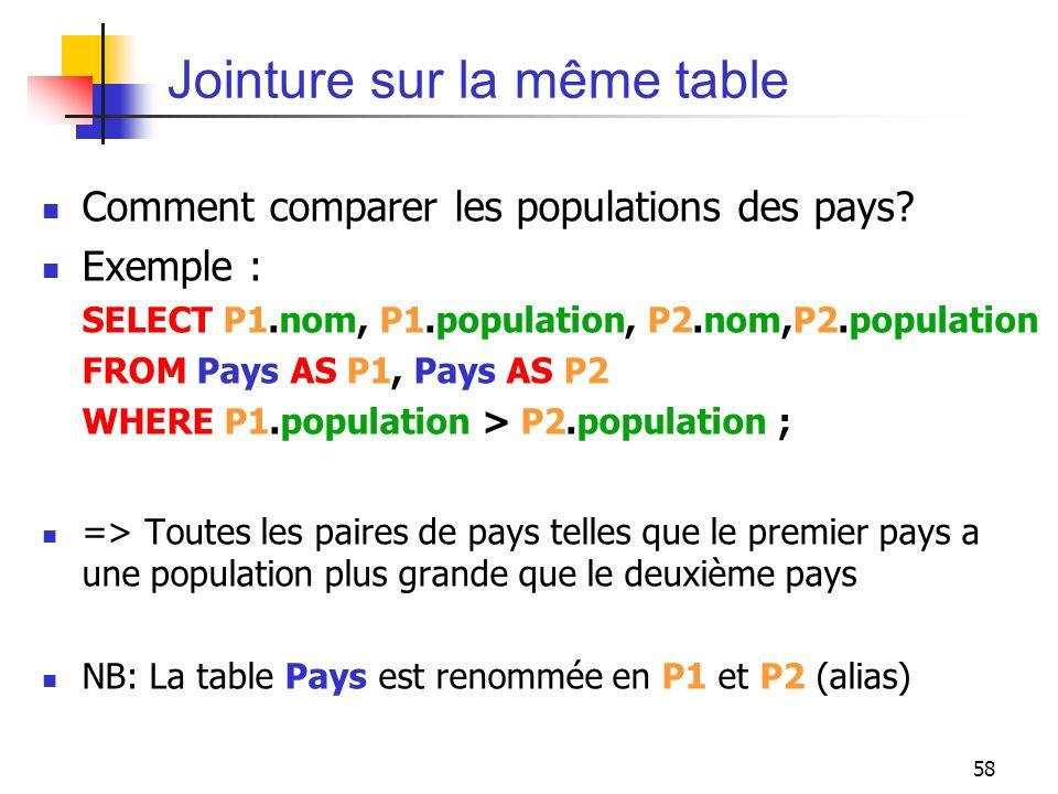 58 Jointure sur la même table Comment comparer les populations des pays? Exemple : SELECT P1.nom, P1.population, P2.nom,P2.population FROM Pays AS P1,